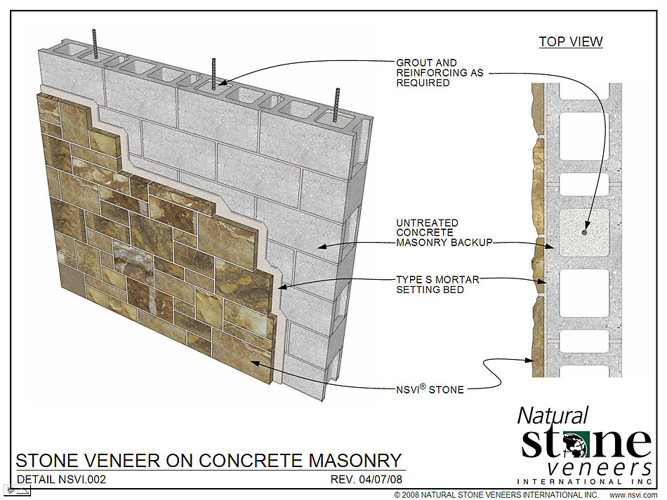 Stone Veneer Details : Masonry drawing at getdrawings free for personal use