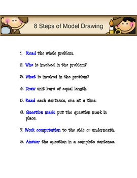 270x350 Singapore Math 8 Step Model Drawing