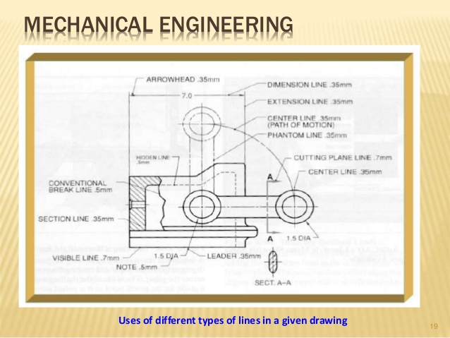 638x479 Engineering Drawing Basics.ppt
