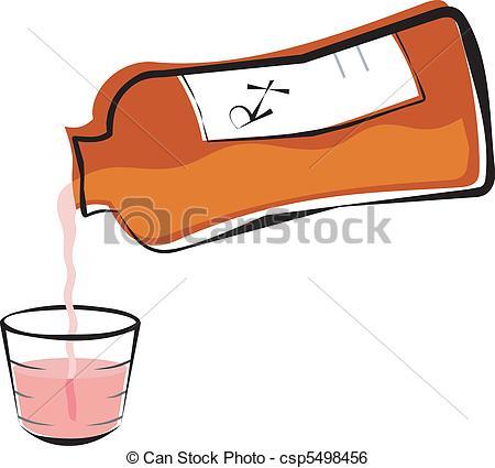 450x425 Liquid Prescription Medication. A Bottle Of Liquid Medicine
