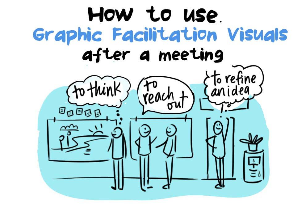 991x660 11 Ways To Use Graphic Recording Images Afterwards