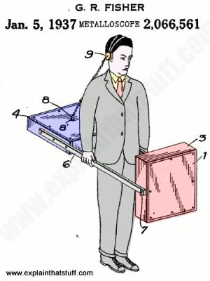 300x400 How Metal Detectors Work