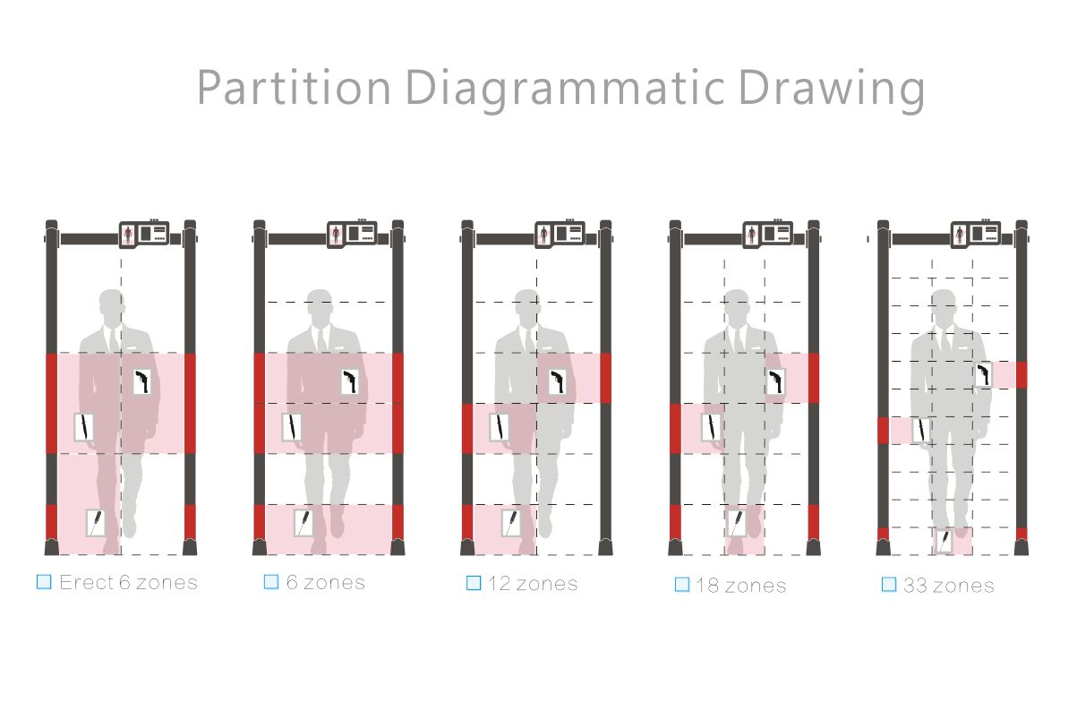 1203x803 Partition Diagrammatic Drawing
