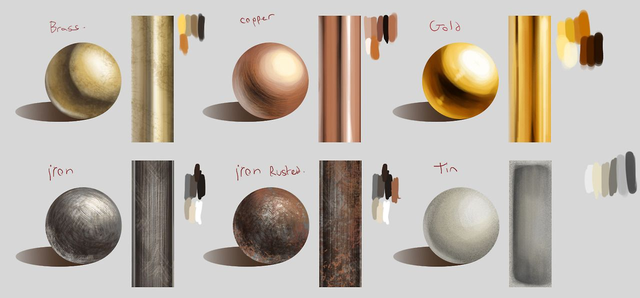 1280x596 Reference Digital Painting Textures Art Reference Metals