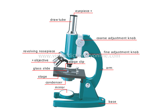 550x384 Science Physics Optics Magnifying Glass And Microscopes