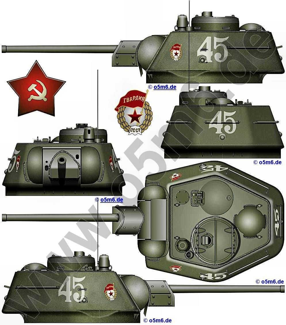 994x1130 Engines Of The Red Army In Ww2