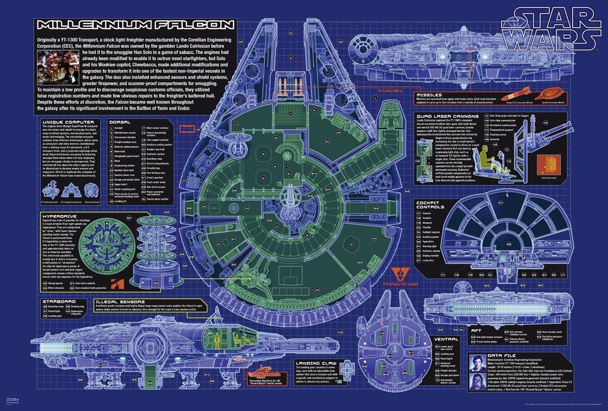 1200x811 Star Wars