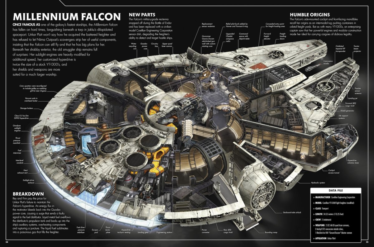 1200x793 Detailed Drawings Take You Inside The Millennium Falcon