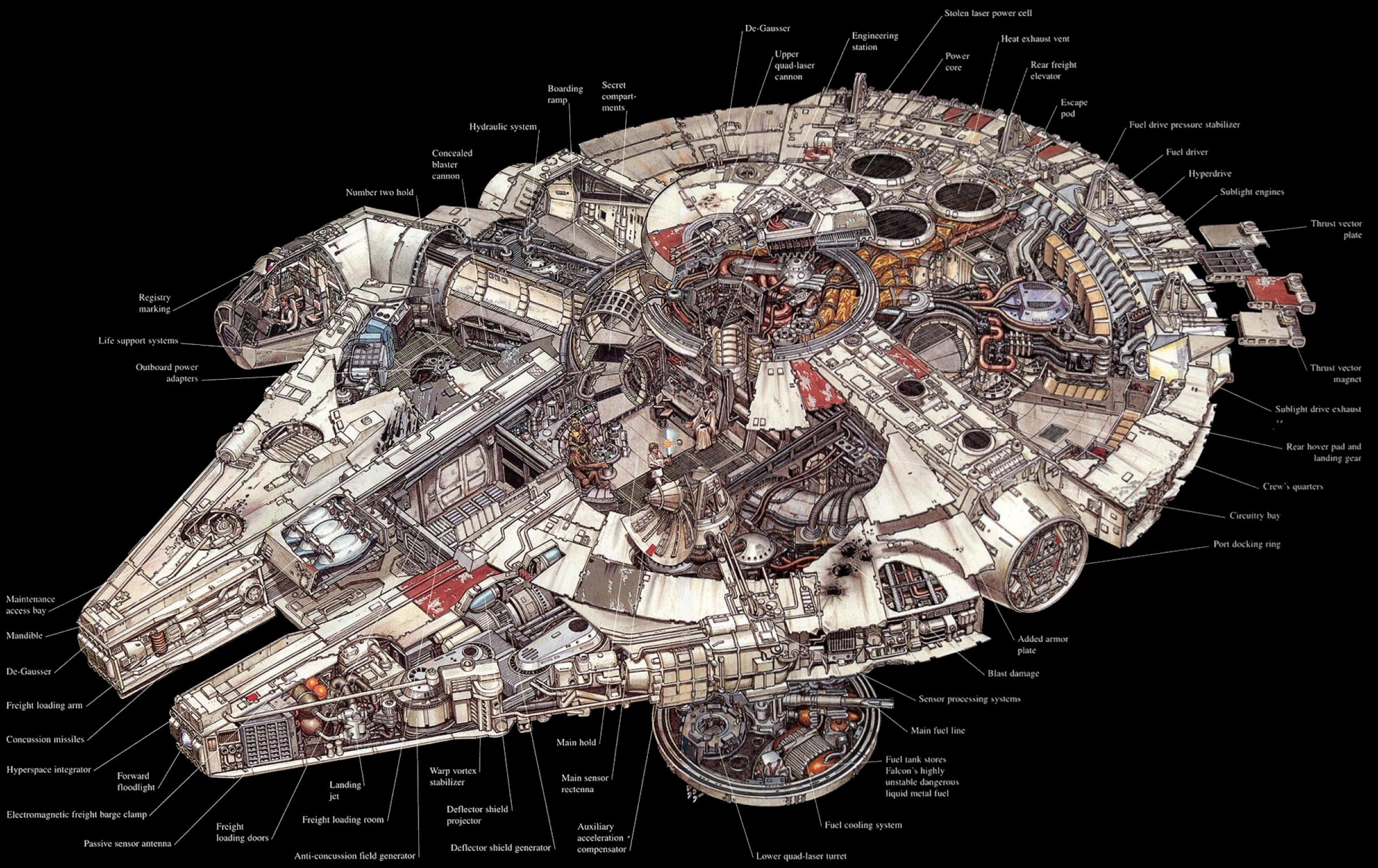 2429x1530 Ship] Millennium Falcon