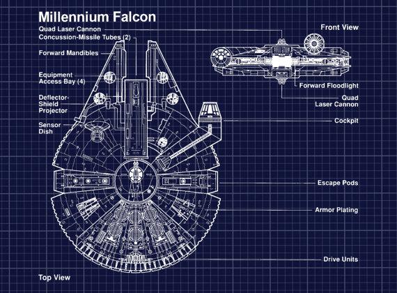 570x420 Star Wars Millennium Falcon Art Print Wall Poster Drawing