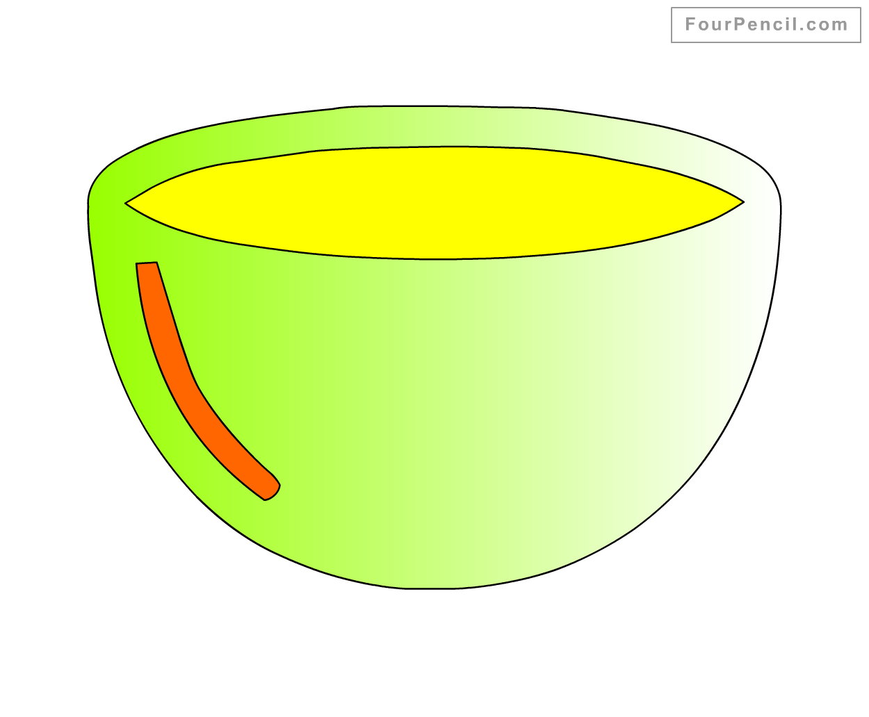 1250x1032 How To Draw Bowl For Kids Step By Step Drawing Tutorial, Draw Bowl