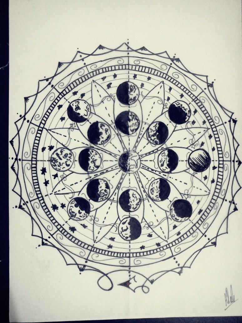 774x1032 Moon Phases By Alehlopes