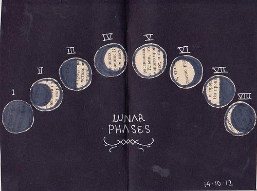 500x372 Moon Cycle Tattoo