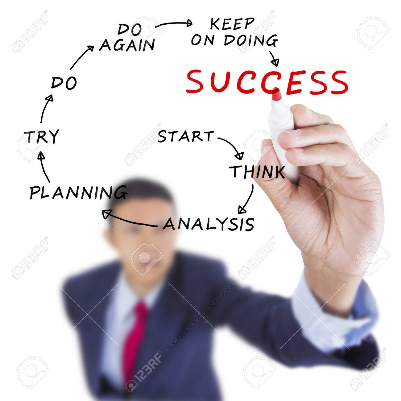 1300x1300 Concept Business Drawing Motivation Step Way For Success On Above