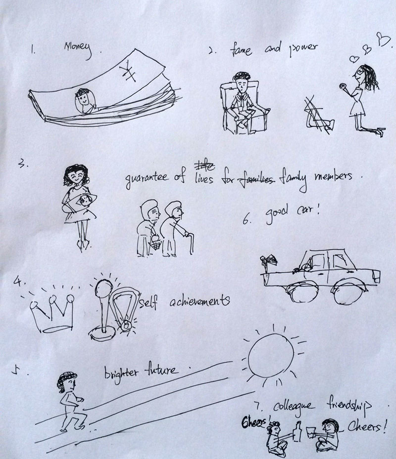 800x929 The Art Of Motivation In China A Visual Guide Sabrina Bresciani