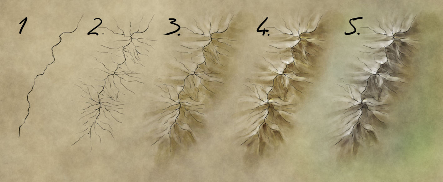 1417x584 How To Draw Mountains