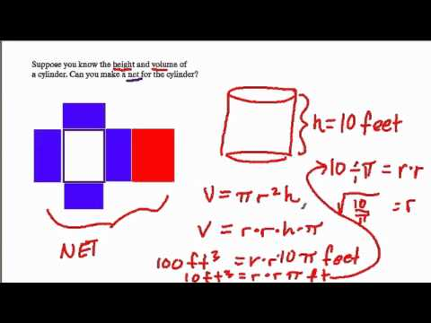480x360 Drawing The Net Of A Cylinder