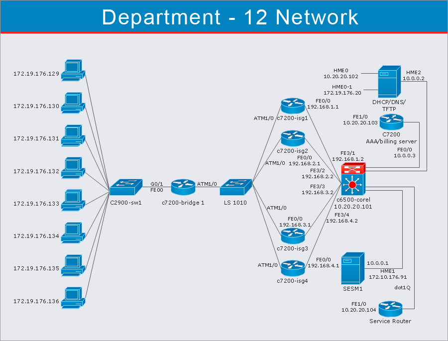 900x685 Network Diagram Software Quickly Create High Quality Network