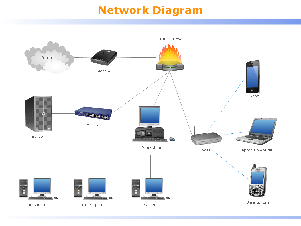 Network Diagram Drawing At Free For Personal Use Wired Bridge Computer And Examples