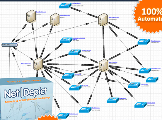553x412 Automated Visio Documentation, Network Drawing Tool, Network