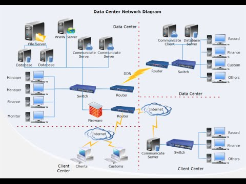 480x360 Network Design Software Best Network Diagram Software Edraw Max