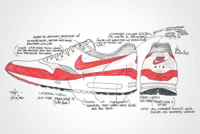 700x468 Behind The Design Nike's 2017 Air Max 1 Retro