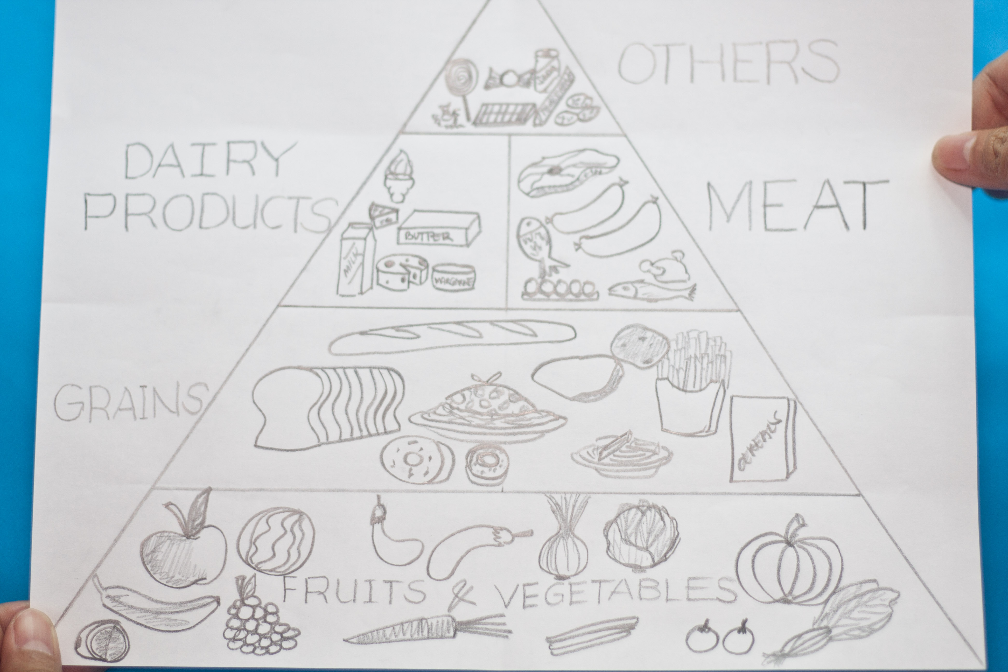 3888x2592 How To Draw A Nutrition Triangle 7 Steps (With Pictures)