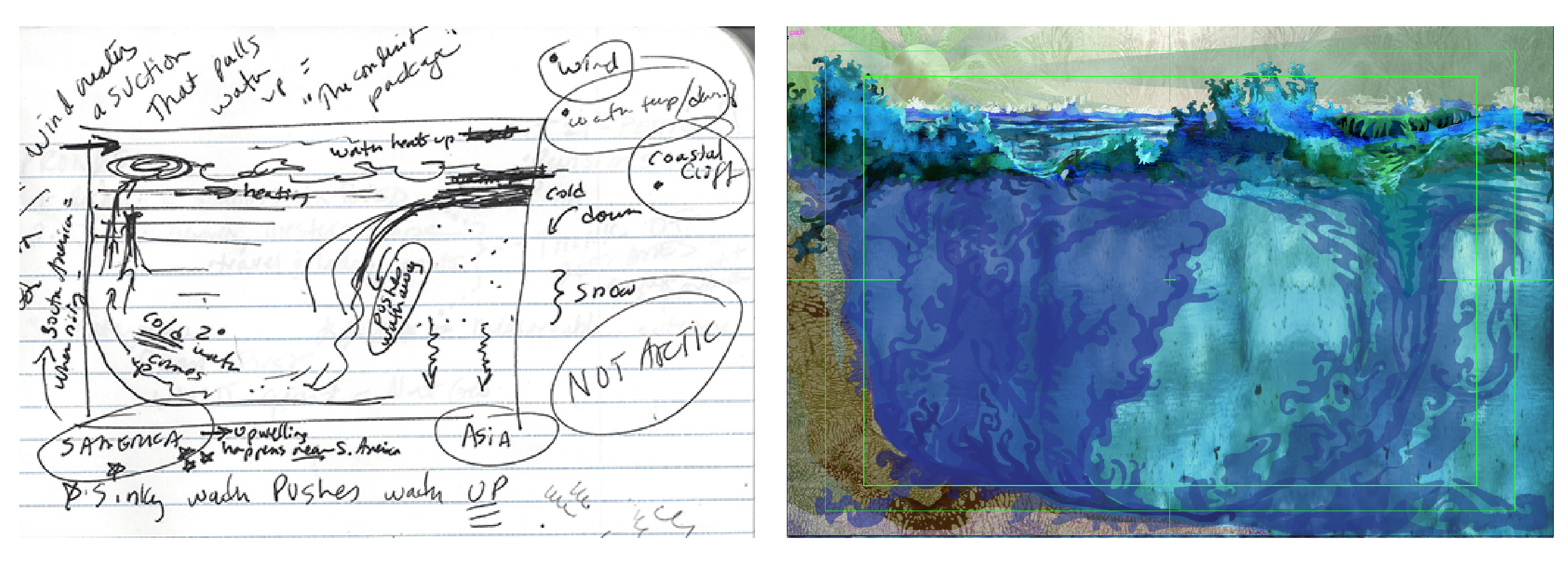 2750x1030 Illustrating The Ocean The Process Depicting The Complexity