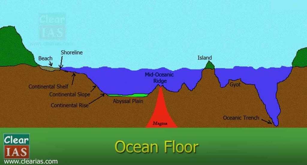 Ocean Floor Drawing At Getdrawings Free For Personal Use Ocean