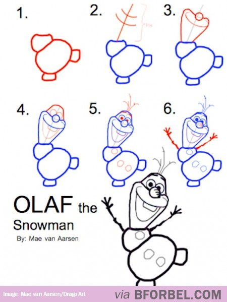 450x599 Drawing B For Bel Kids Olaf, Drawings
