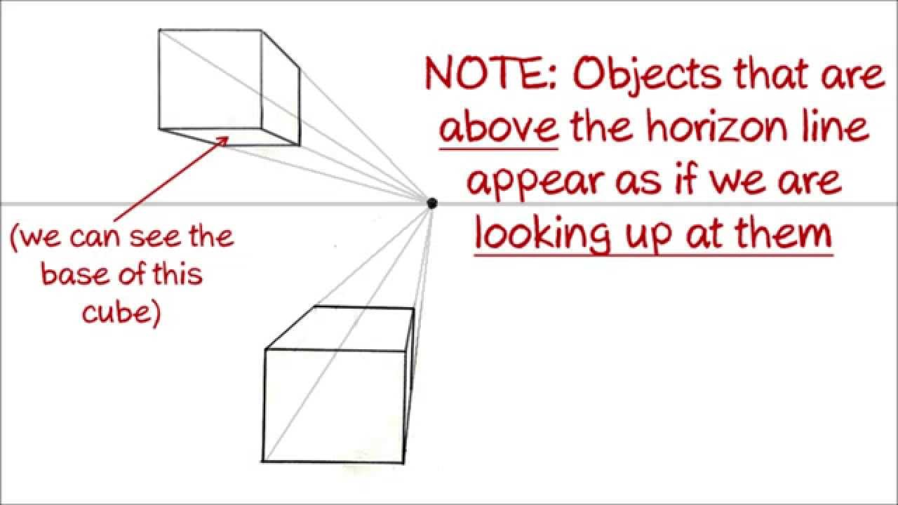 1280x720 How To Draw A Cube In 1 Point Perspective
