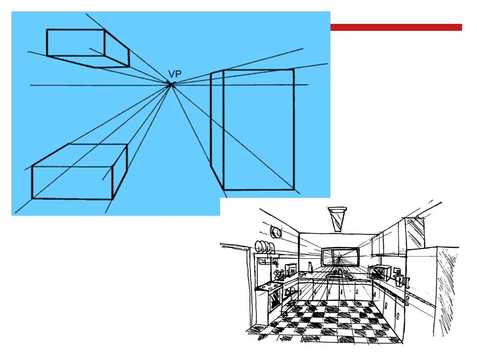960x720 one point perspective grade 7 art one point perspective