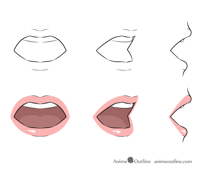 675x567 How To Draw Anime Lips Tutorial Anime Outline