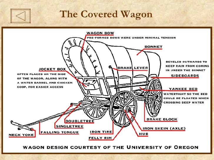 728x546 The Oregon Trail