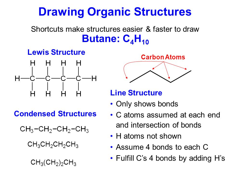 960x720 Organic Chemistry Organic Chemistry The Chemistry Of Carbon