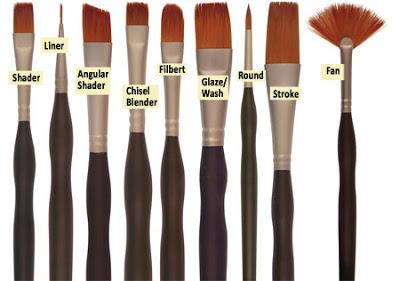 400x281 Types Of Paint Brushes Art Lessons Art Tutorials