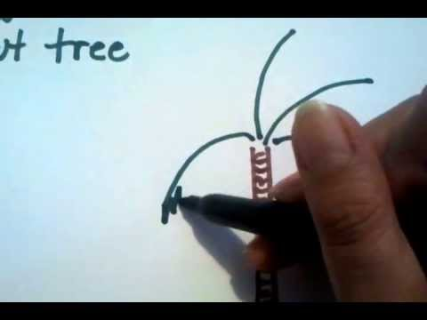 480x360 How To Draw A Palm Tree Easy Step By Step Videominecraft.ru