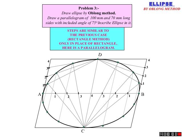 638x479 Unit 1 Engineering Curves