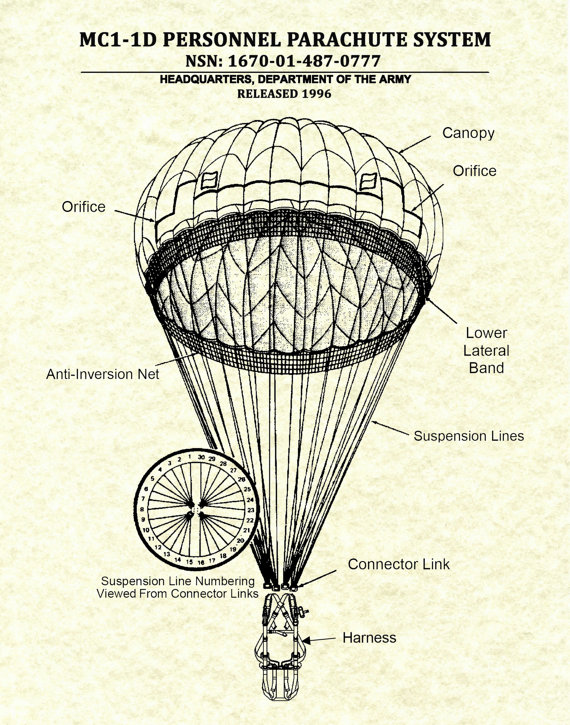 570x725 Mc1 1d Parachute Drawing Personnel Parachute System Us