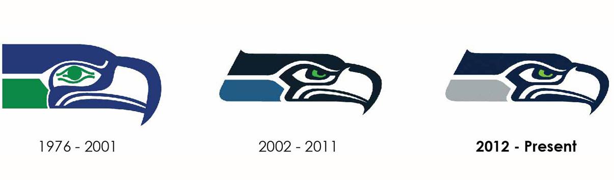 1205x353 The Humble Beginnings Of Patriots' Amp Seahawks' Logos Incitrio
