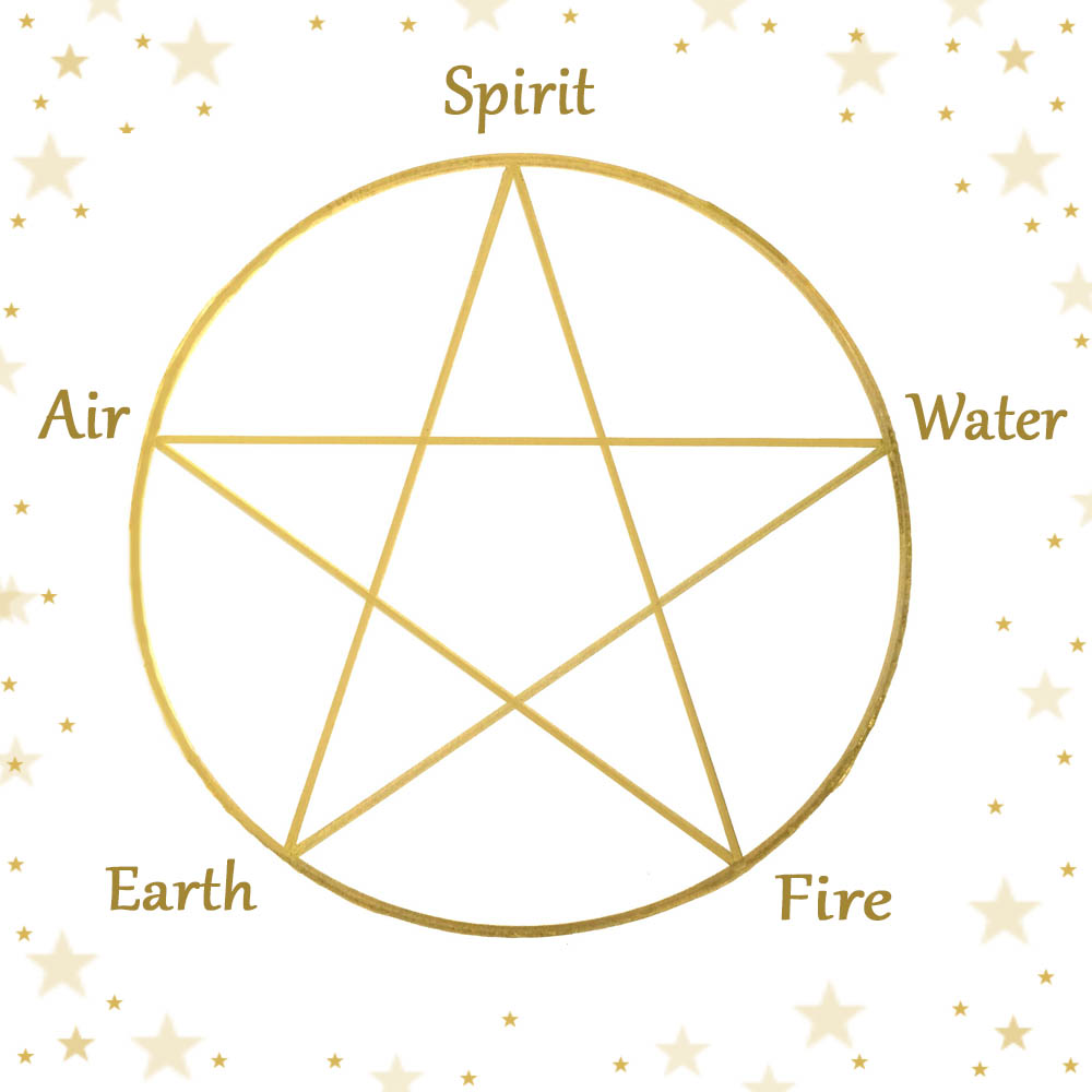 Pentacle Drawing At Getdrawings Free For Personal Use Pentacle