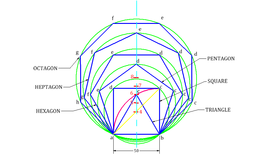 902x516 How To Draw Polygons By The Universal Method Of Polygon
