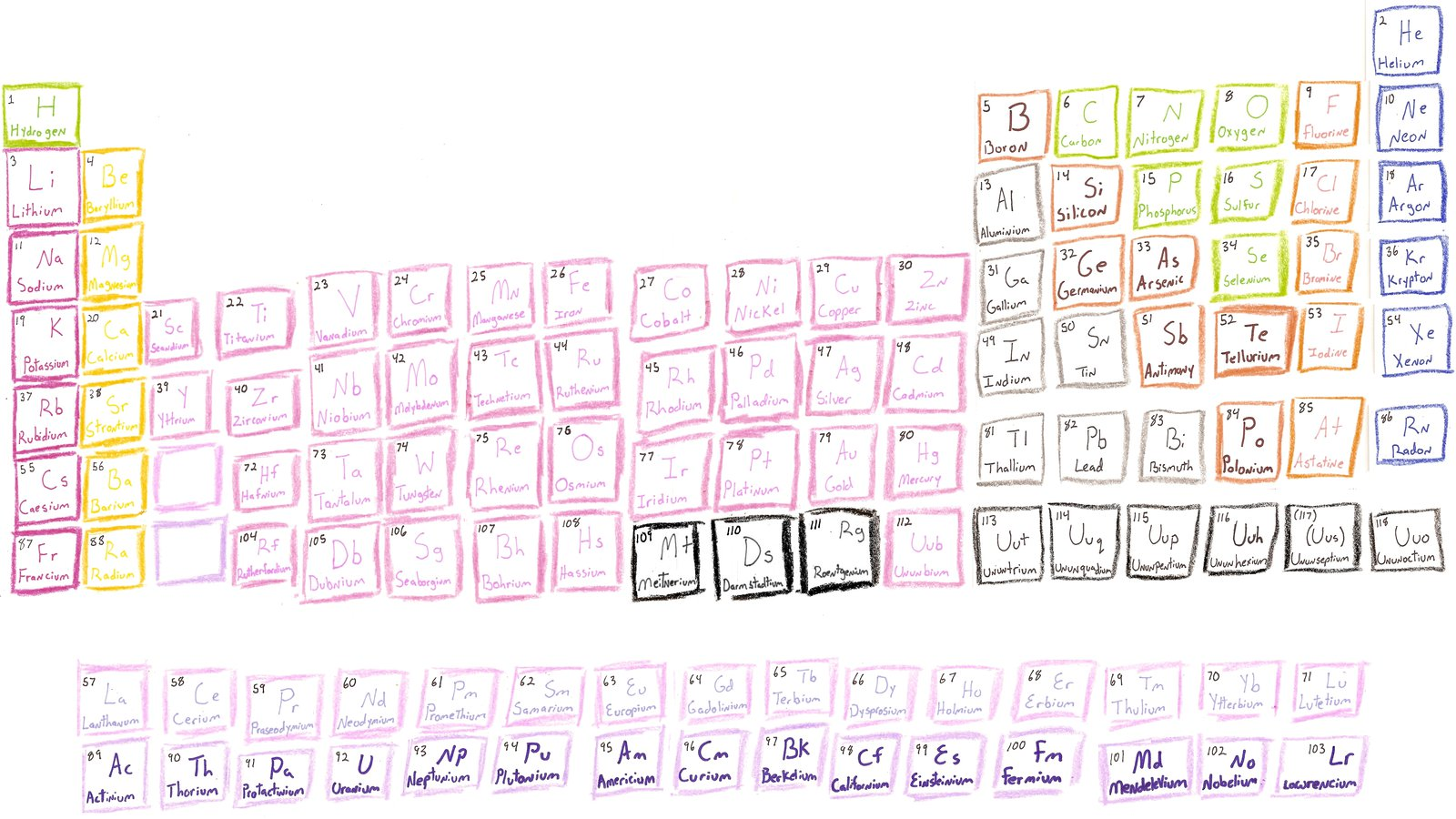 Periodic table drawing at getdrawings free for personal use 1600x900 new periodic table of elements drawing periodic urtaz Images