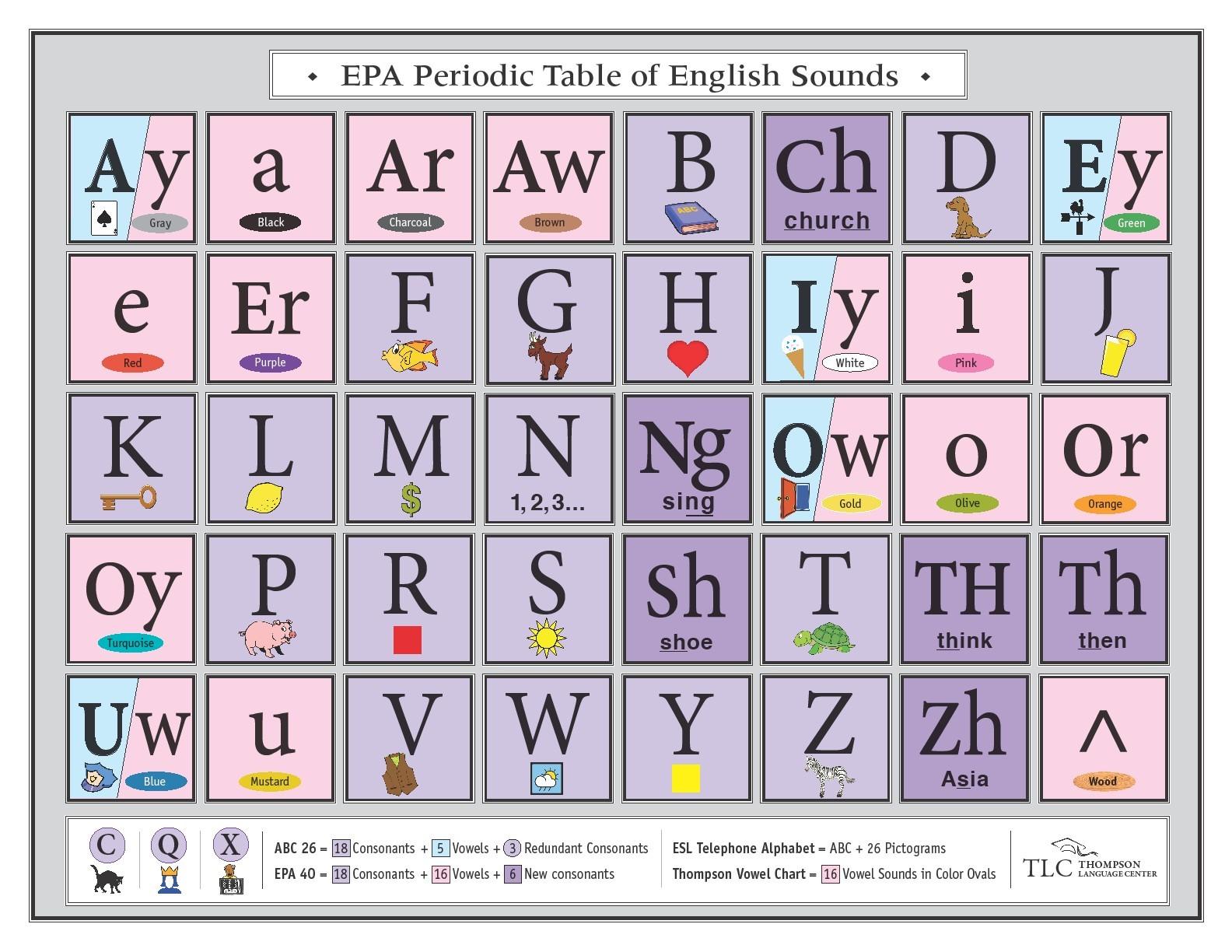 1584x1224 periodic table poster ottawa best of tesl tario november 12 13