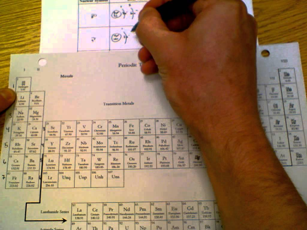 1024x768 Using The Periodic Table To Draw Bohr Models