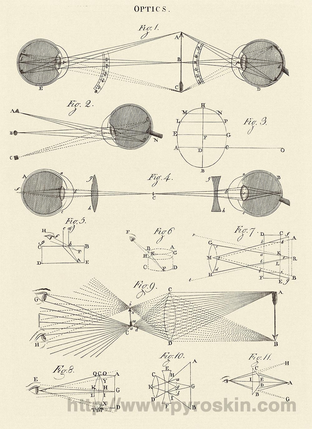 1000x1377 Physics Illustrations