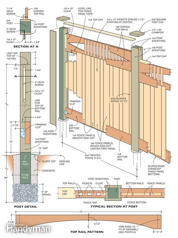600x800 Learn How To Construct A Custom Fence And How To Build A Gate