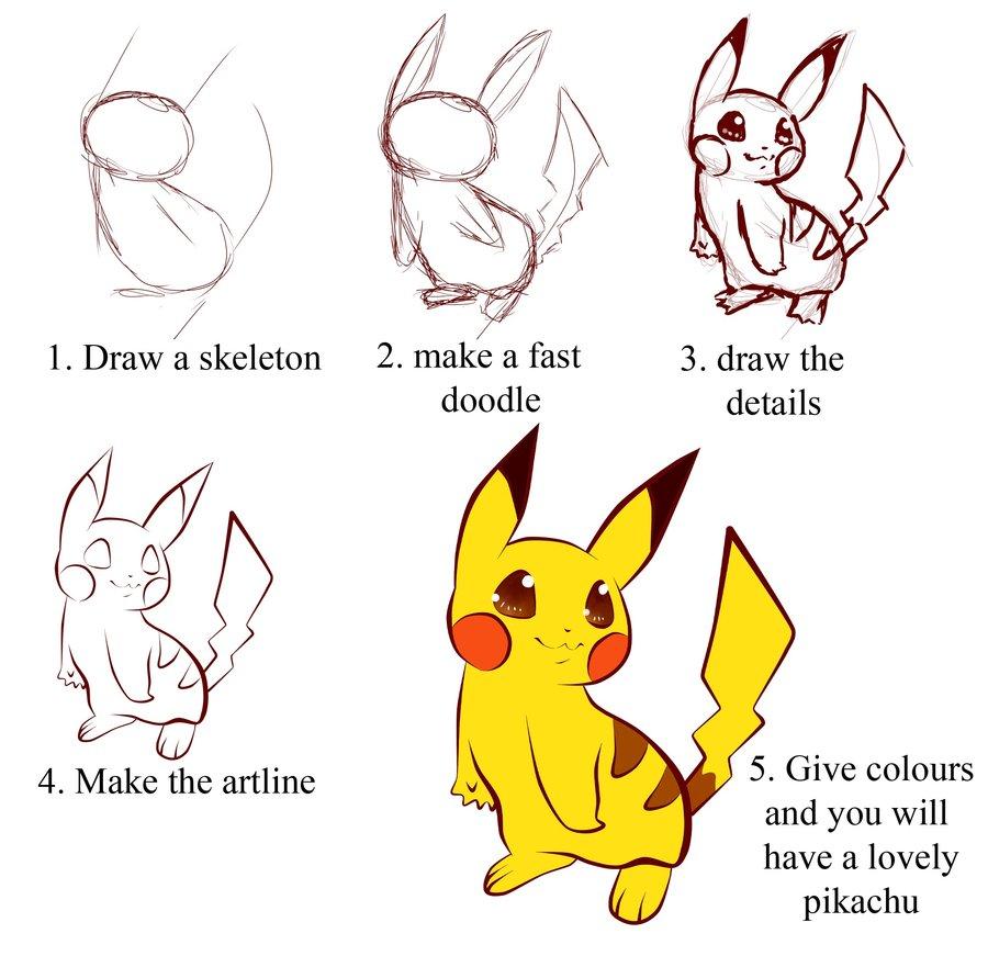 900x871 Pikachu Fast Tutorial By Kenneos