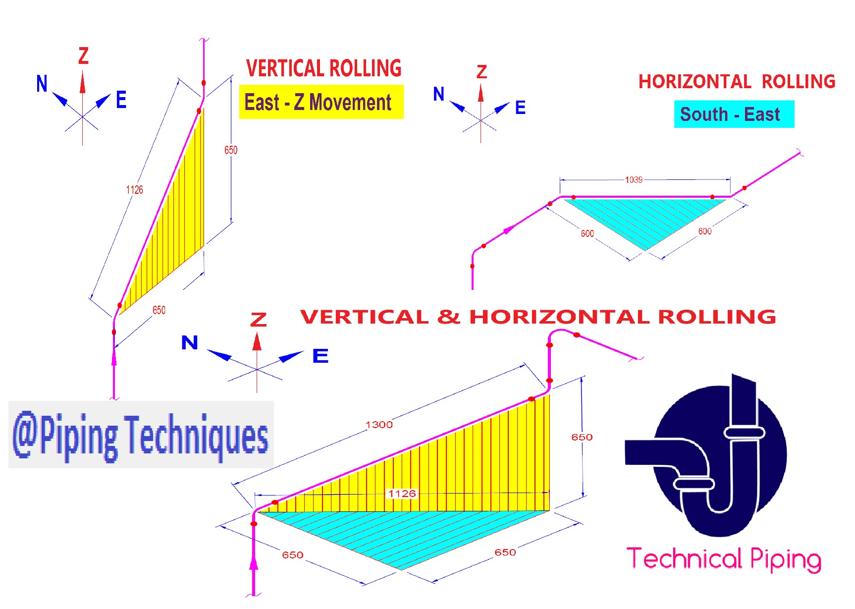 1726x1229 Piping How To Read Pipe Rollingoffset In Isometric Drawing