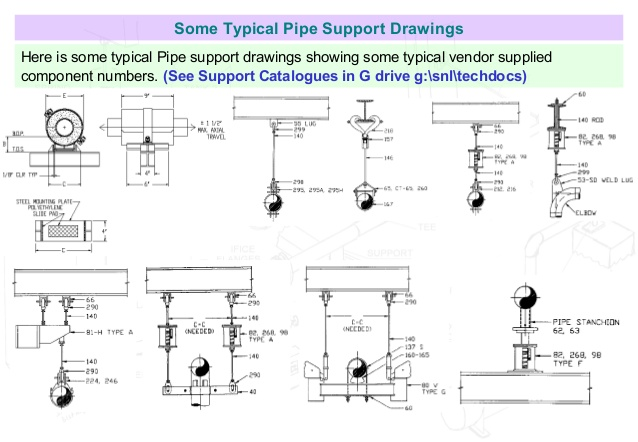 638x442 Piping Introduction